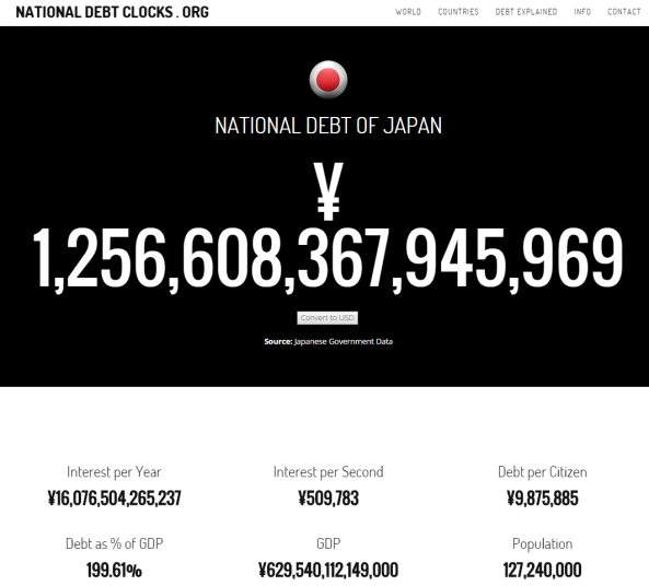 National Debt Japan
