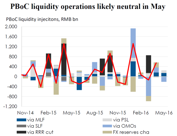 PBoC stimulus.PNG